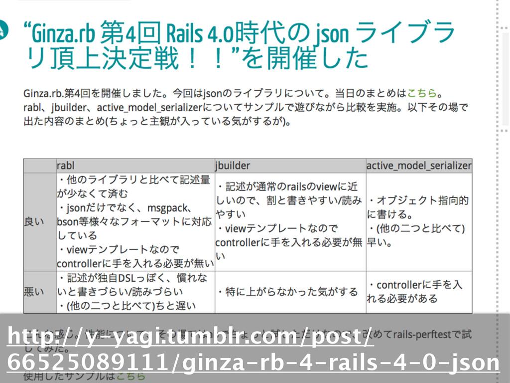 http://y-yagi.tumblr.com/post/ 66525089111/ginz...