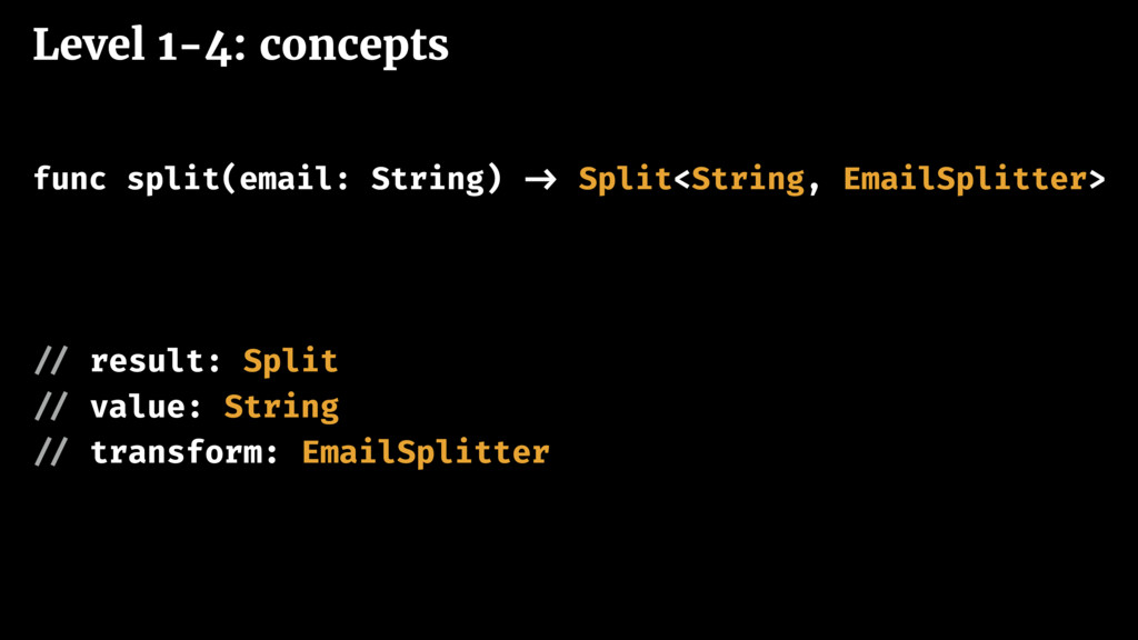Level 1-4: concepts func split(email: String) -...