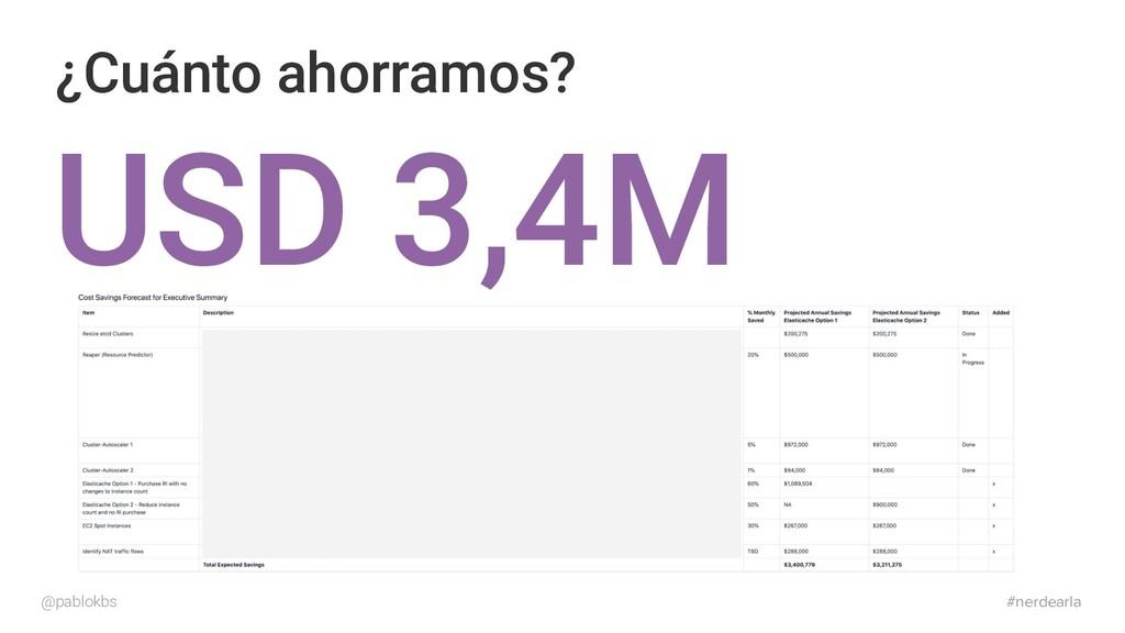 #nerdearla ¿Cuánto ahorramos? USD 3,4M @pablokbs