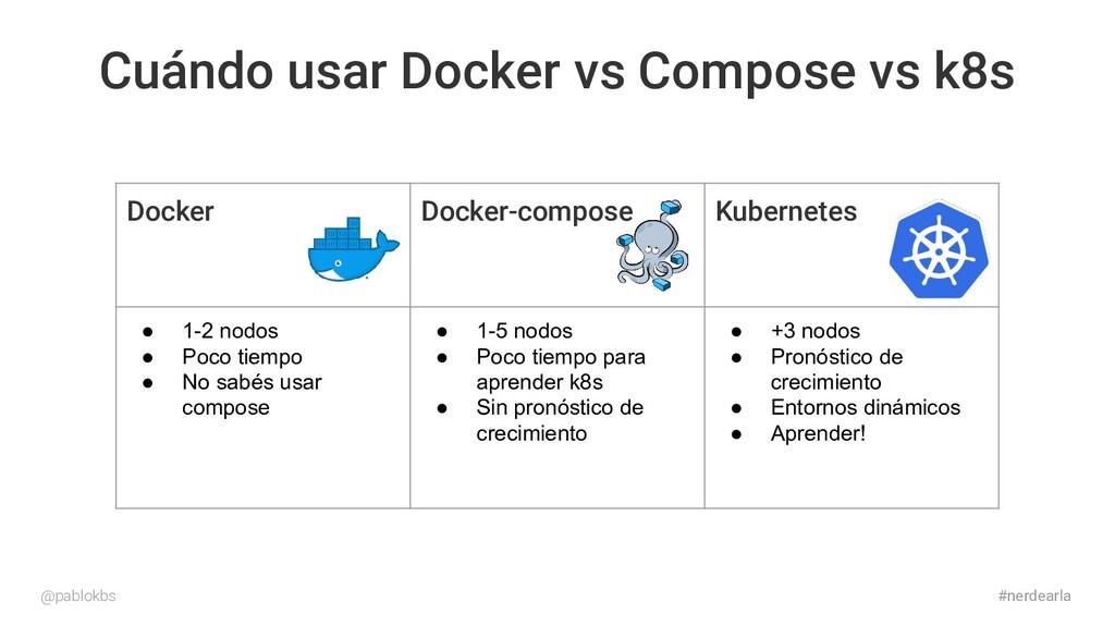 #nerdearla Docker Docker-compose Kubernetes ● 1...