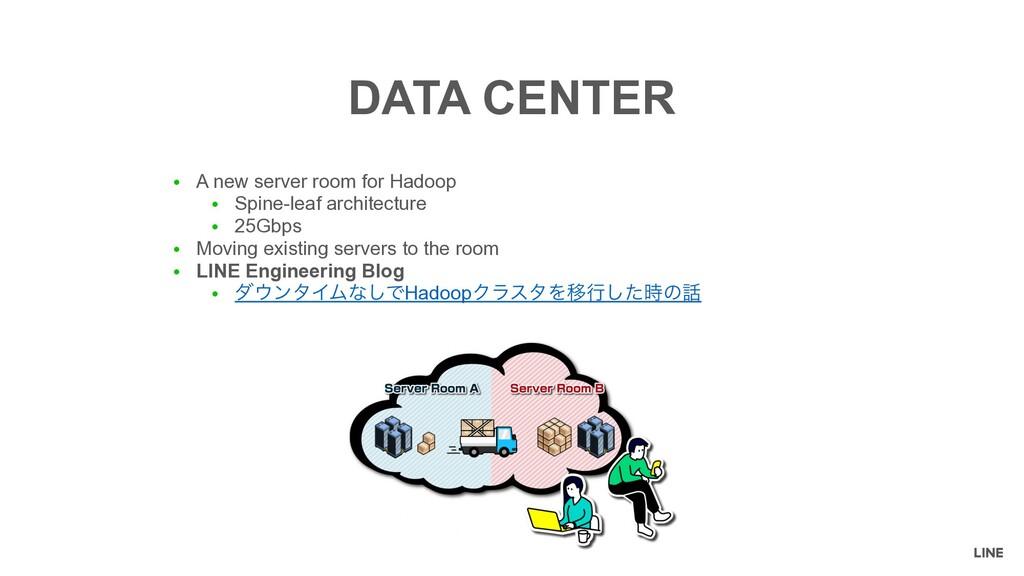● A new server room for Hadoop ● Spine-leaf arc...