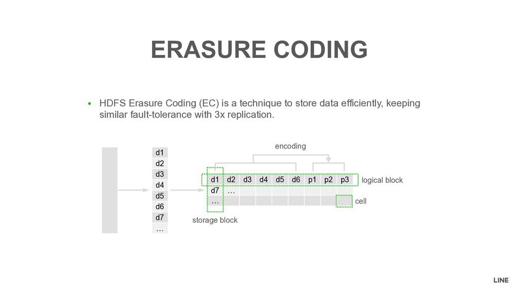● HDFS Erasure Coding (EC) is a technique to st...