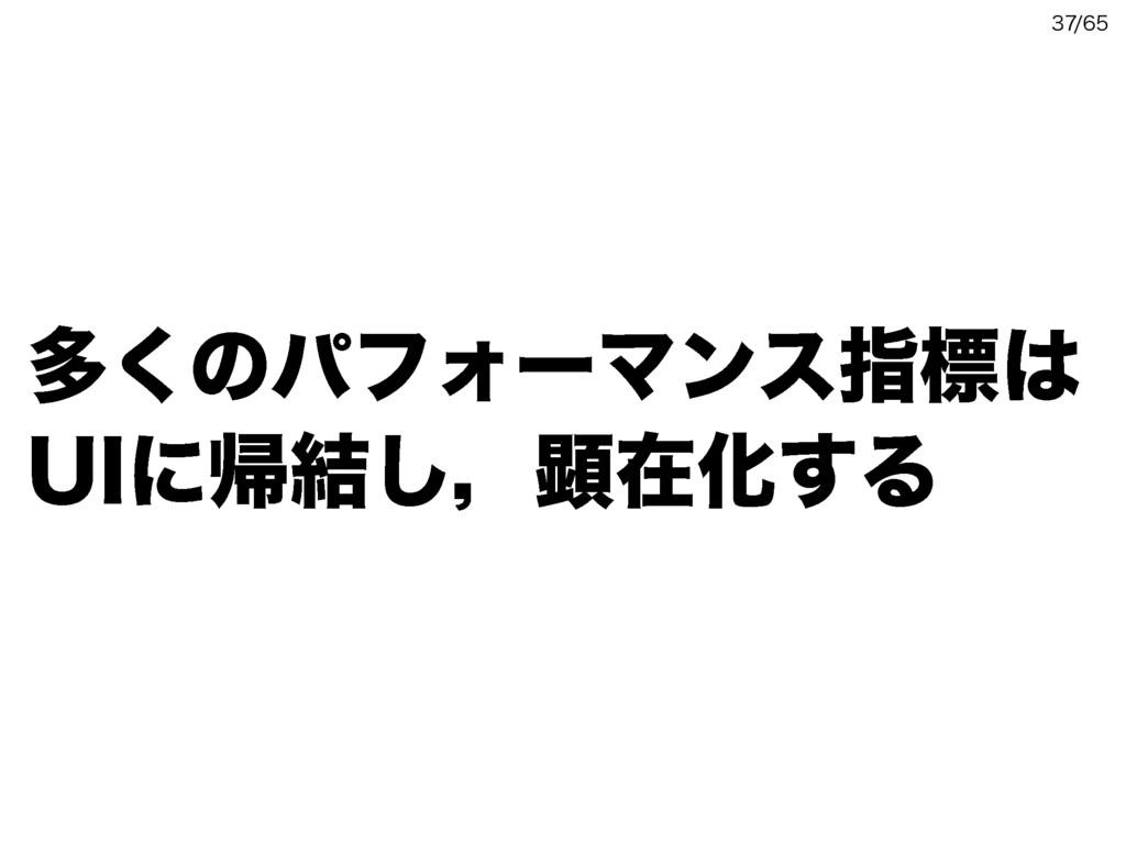 ଟ͘ͷύϑΥʔϚϯεࢦඪ 6*ʹؼ݁͠ɼݦࡏԽ͢Δ