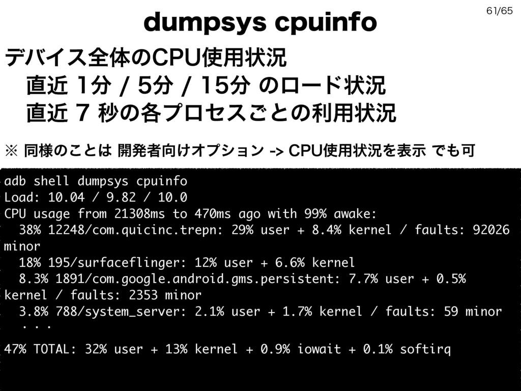 EVNQTZTDQVJOGP adb shell dumpsys cpuinfo Load:...