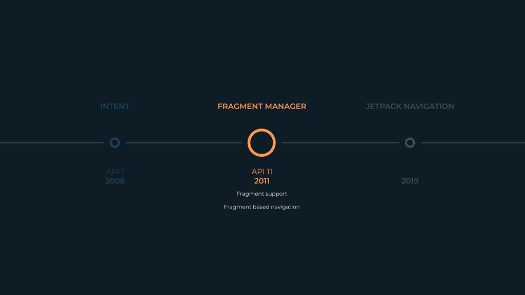 API 1  Fragment based navigation API 11   2011...