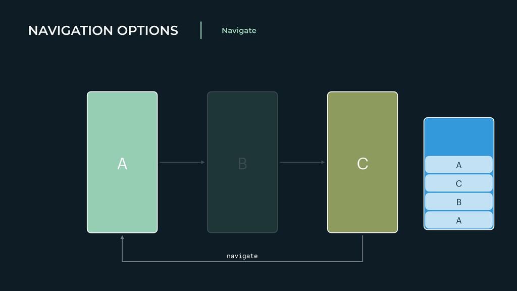 NAVIGATION OPTIONS Navigate A B C A A B C navig...