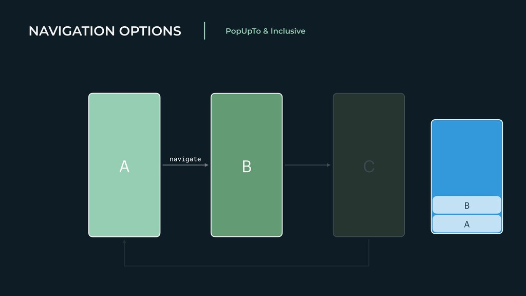 NAVIGATION OPTIONS PopUpTo & Inclusive A B A B ...