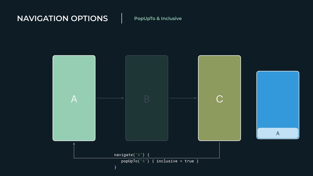 NAVIGATION OPTIONS PopUpTo & Inclusive A A B C ...