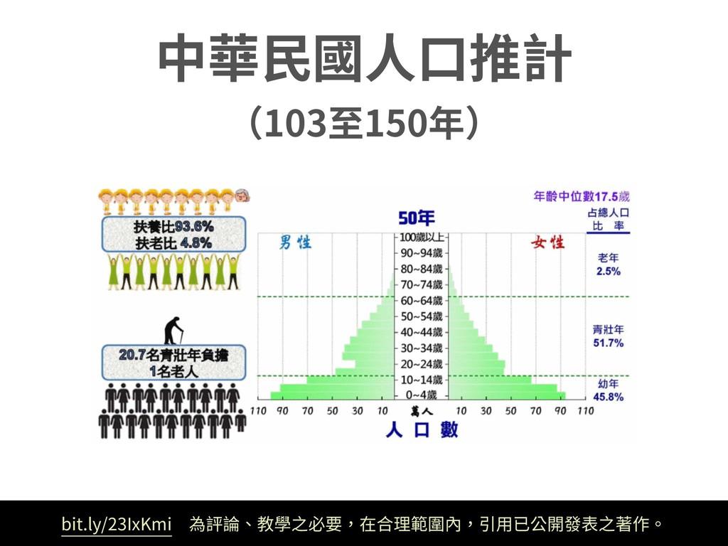 中華⺠國⼈⼝推計 (103⾄150年) bit.ly/23IxKmi為評論、教學之必要,在...