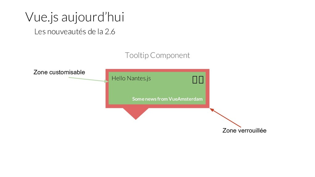 Tooltip Component Hello Nantes.js Some news fro...