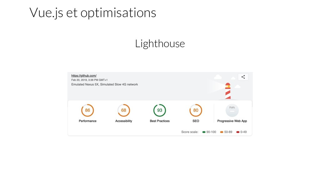 Lighthouse Vue.js et optimisations