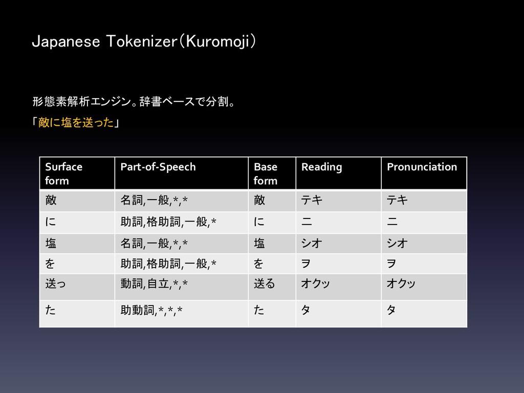 Japanese Tokenizer(Kuromoji) 形態素解析エンジン。辞書ベースで分割...