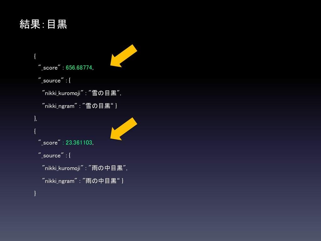 "結果:目黒 { ""_score"" : 656.68774, ""_source"" : { ""ni..."