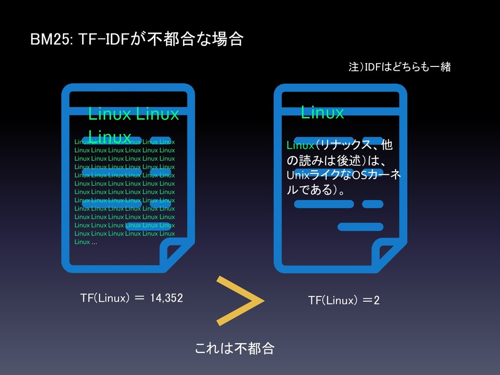BM25: TF-IDFが不都合な場合 Linux Linux(リナックス、他 の読みは後述)...