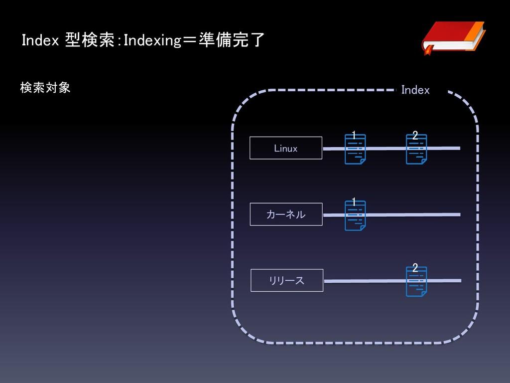 検索対象 Index Index 型検索:Indexing=準備完了 Linux カーネル リ...