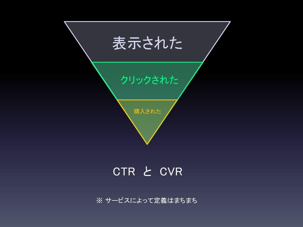 CTR と CVR 表示された ※ サービスによって定義はまちまち クリックされた 購入された