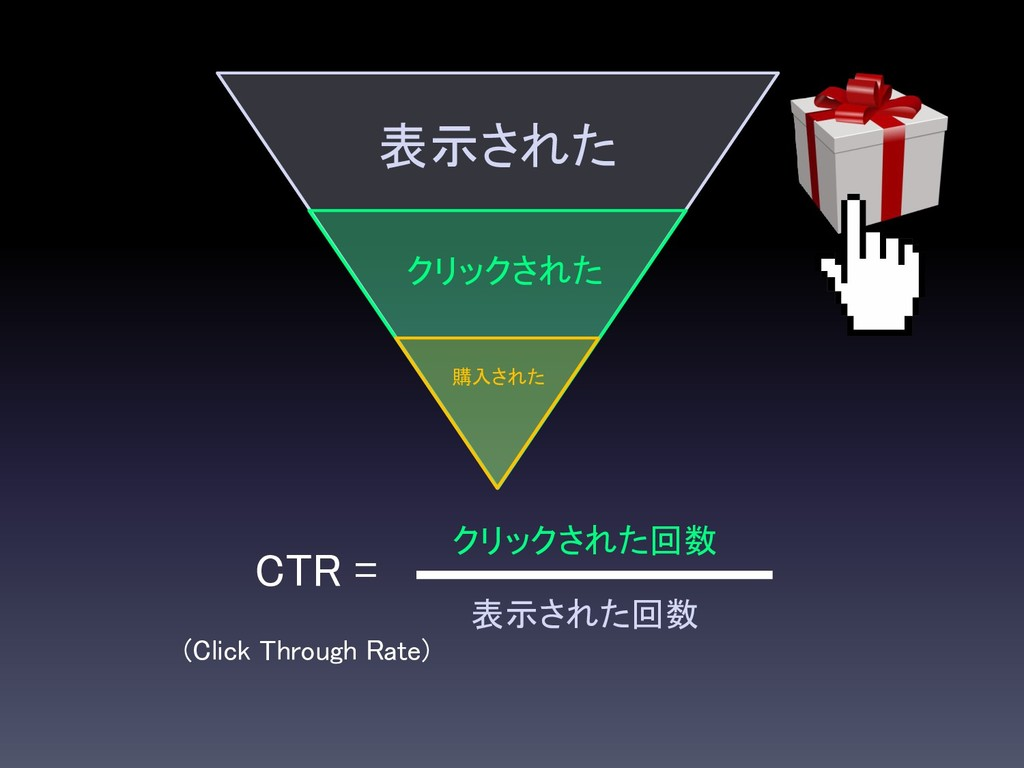 表示された クリックされた 購入された CTR = 表示された回数 クリックされた回数 (Cl...