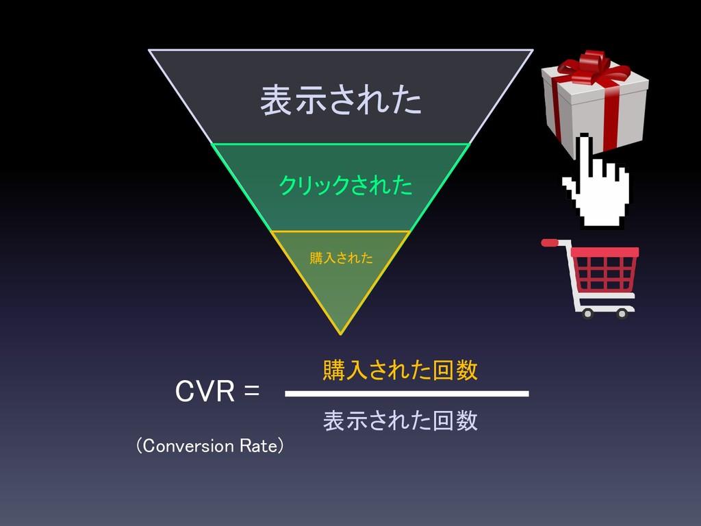 表示された クリックされた 購入された CVR = 表示された回数 購入された回数 (Conv...
