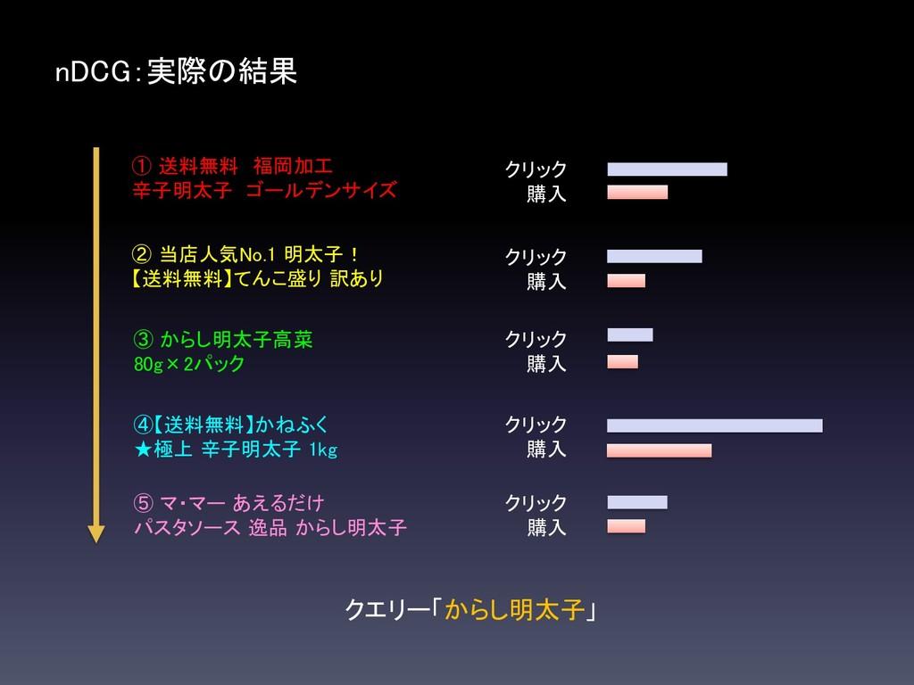 nDCG:実際の結果 クエリー「からし明太子」 ① 送料無料 福岡加工 辛子明太子 ゴールデン...