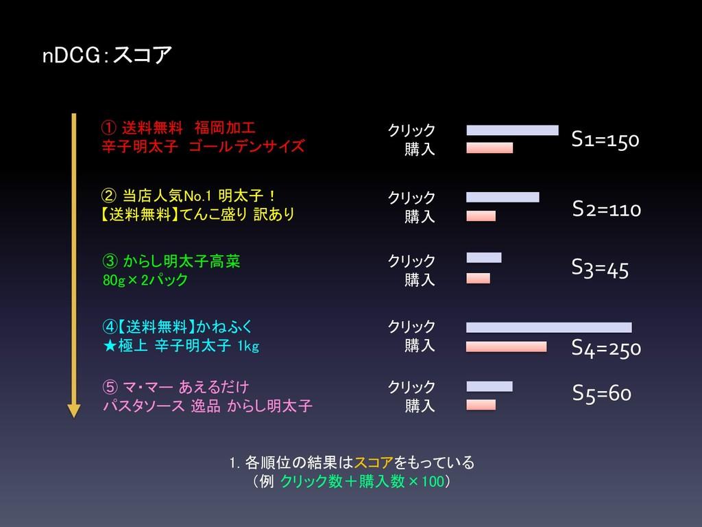 nDCG:スコア ① 送料無料 福岡加工 辛子明太子 ゴールデンサイズ ② 当店人気No.1 ...