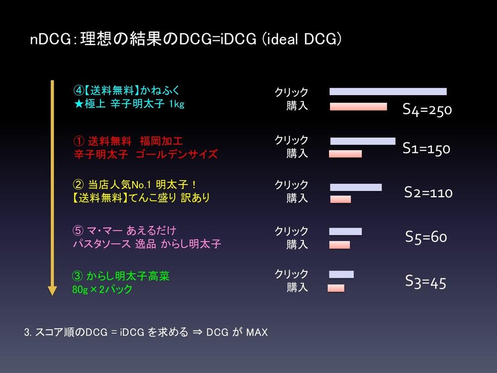 nDCG:理想の結果のDCG=iDCG (ideal DCG) ① 送料無料 福岡加工 辛子明...