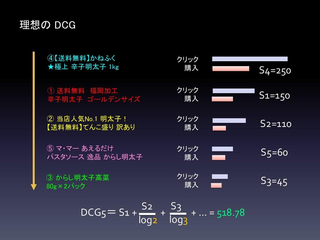 理想の DCG ① 送料無料 福岡加工 辛子明太子 ゴールデンサイズ ② 当店人気No.1 明...