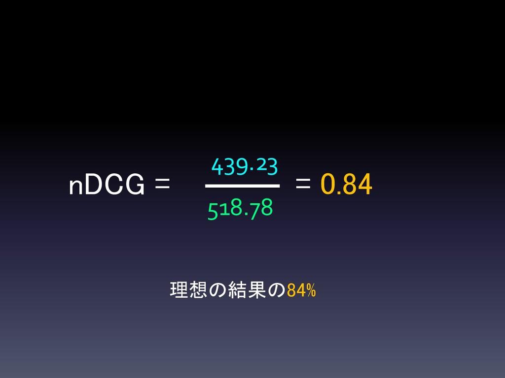 nDCG = 518.78 439.23 = 0.84 理想の結果の84%