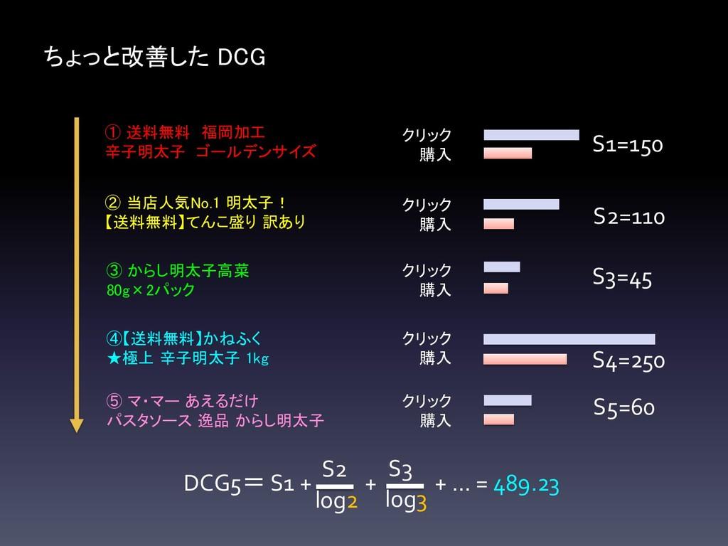 ちょっと改善した DCG ① 送料無料 福岡加工 辛子明太子 ゴールデンサイズ ② 当店人気N...