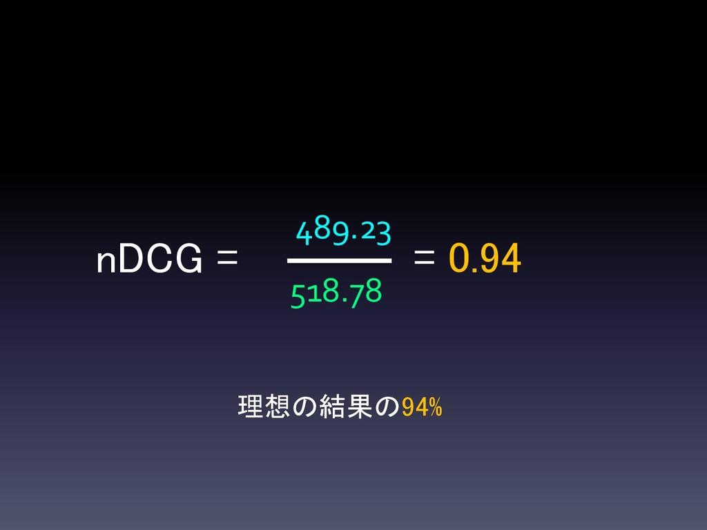 nDCG = 518.78 489.23 = 0.94 理想の結果の94%