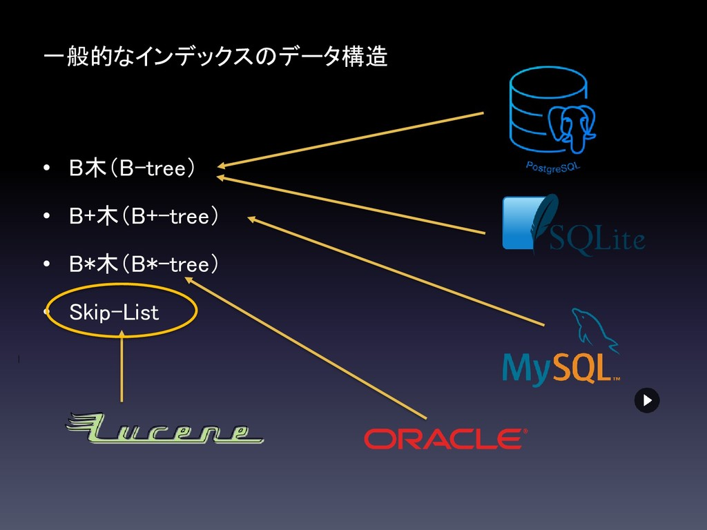 • B木(B-tree) • B+木(B+-tree) • B*木(B*-tree) • Sk...