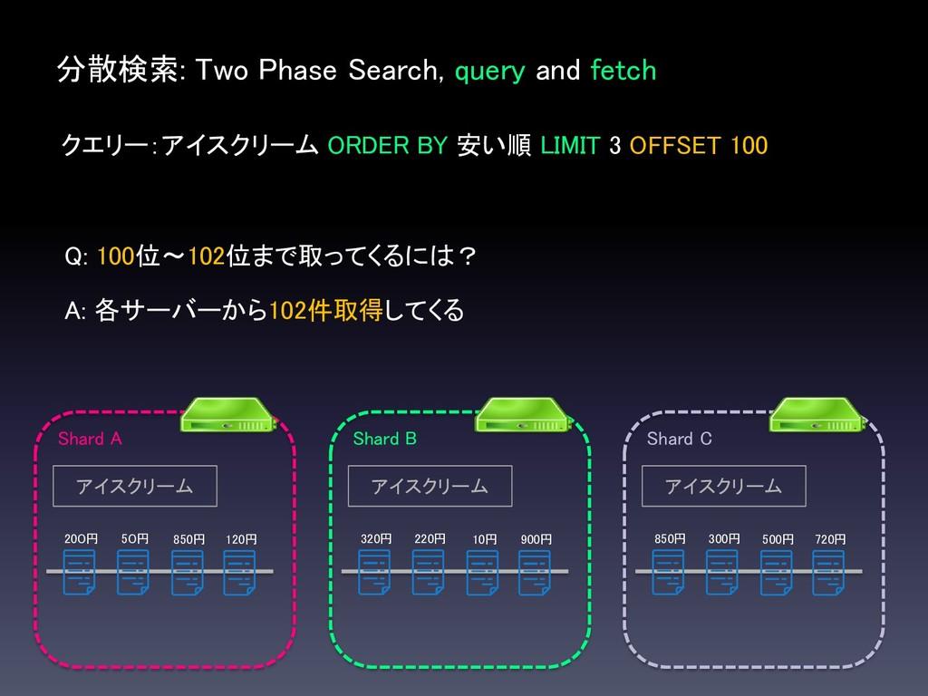 分散検索: Two Phase Search, query and fetch Q: 100位...