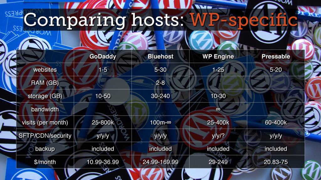 Comparing hosts: WP-specific GoDaddy Bluehost WP...