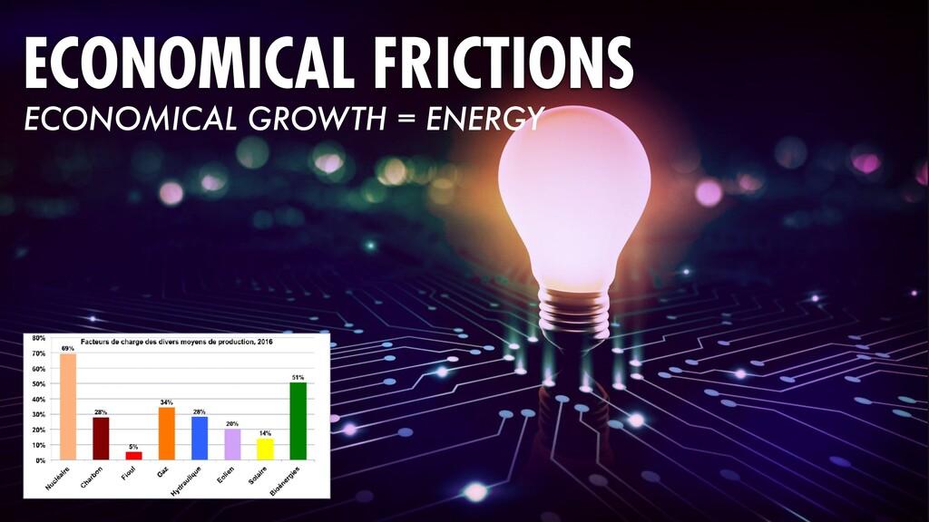 78 ECONOMICAL FRICTIONS ECONOMICAL GROWTH = ENE...