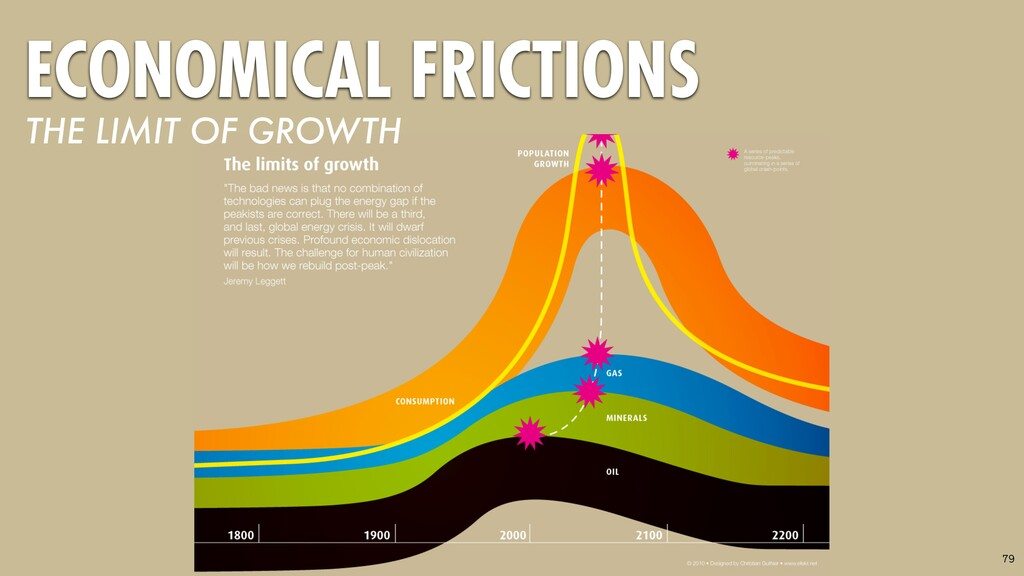79 ECONOMICAL FRICTIONS THE LIMIT OF GROWTH