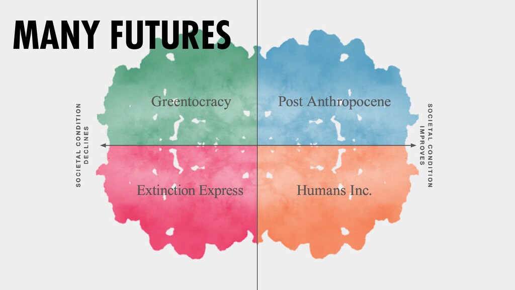 MANY FUTURES