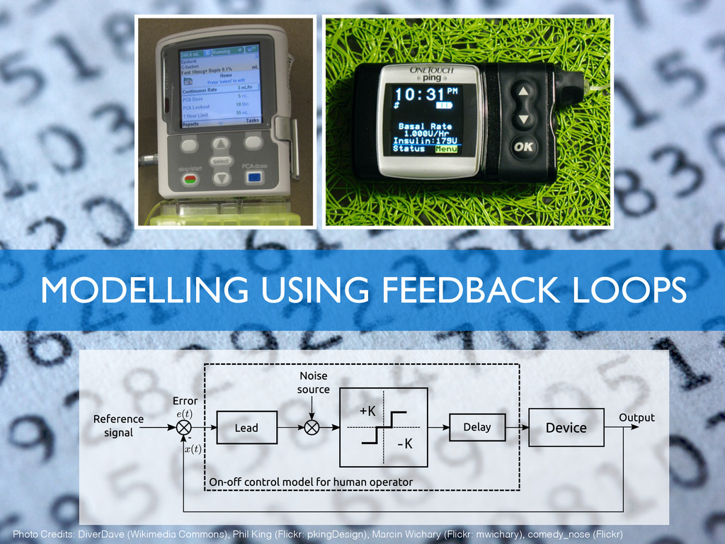 MODELLING USING FEEDBACK LOOPS Photo Credits: D...