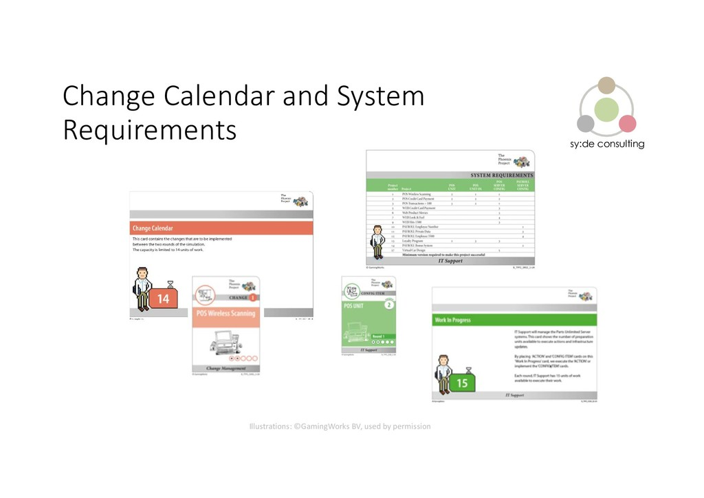 sy:de consulting Change Calendar and System Req...