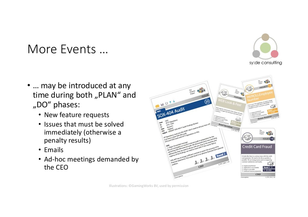 sy:de consulting More Events … • … may be intro...