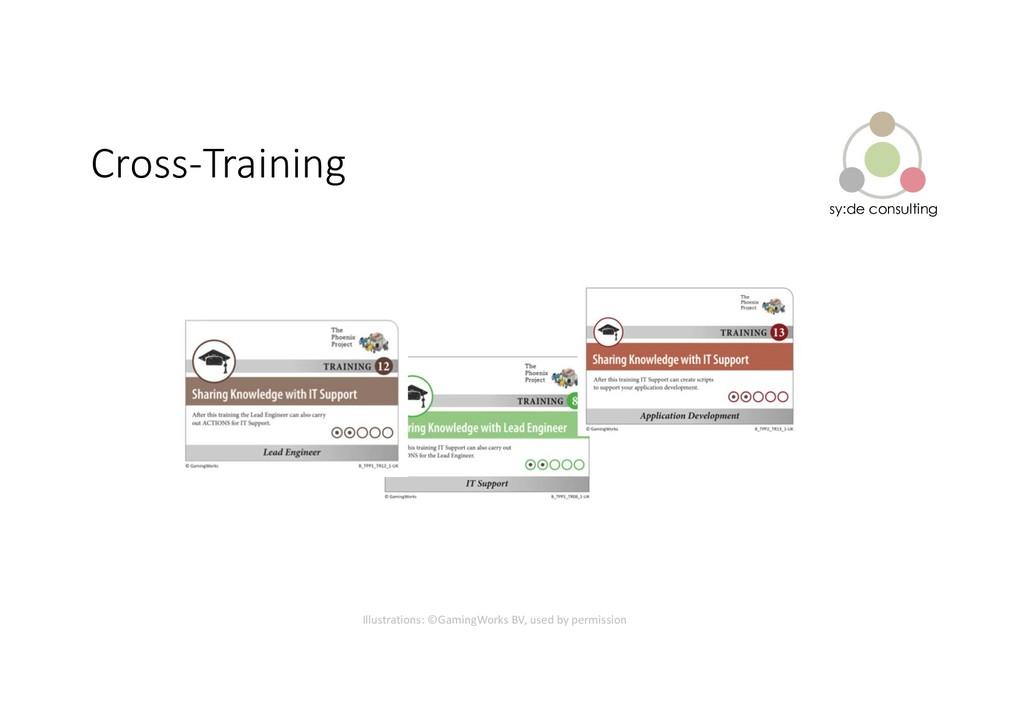 sy:de consulting Cross-Training Illustrations: ...