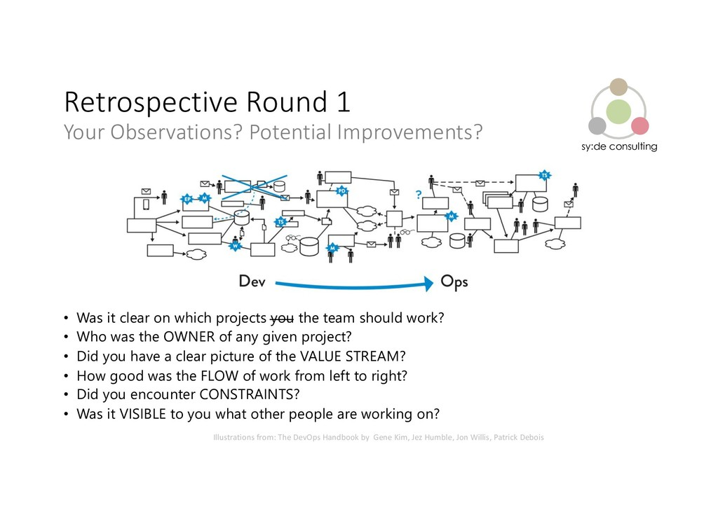 sy:de consulting Retrospective Round 1 Your Obs...
