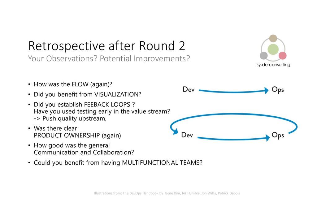 sy:de consulting Retrospective after Round 2 Yo...