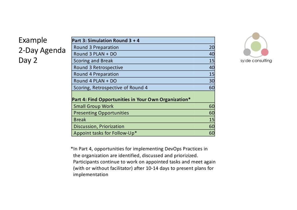 sy:de consulting Example 2-Day Agenda Day 2 Par...