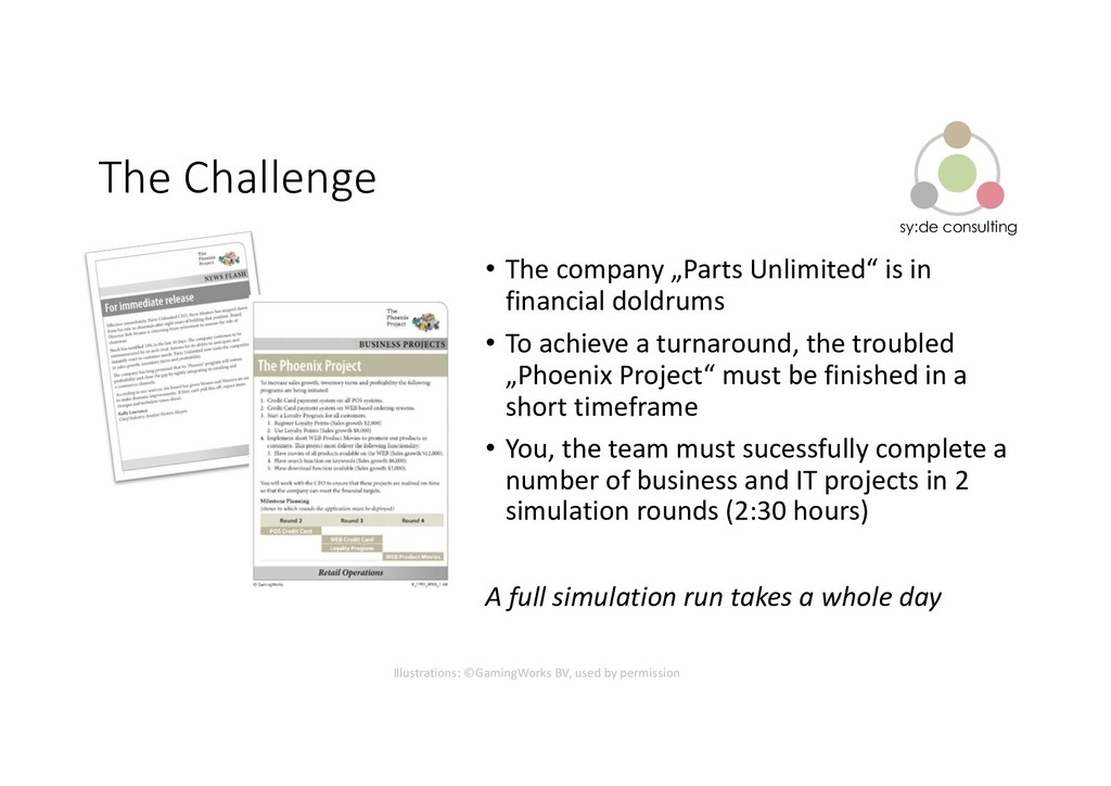 """sy:de consulting The Challenge • The company """"P..."""