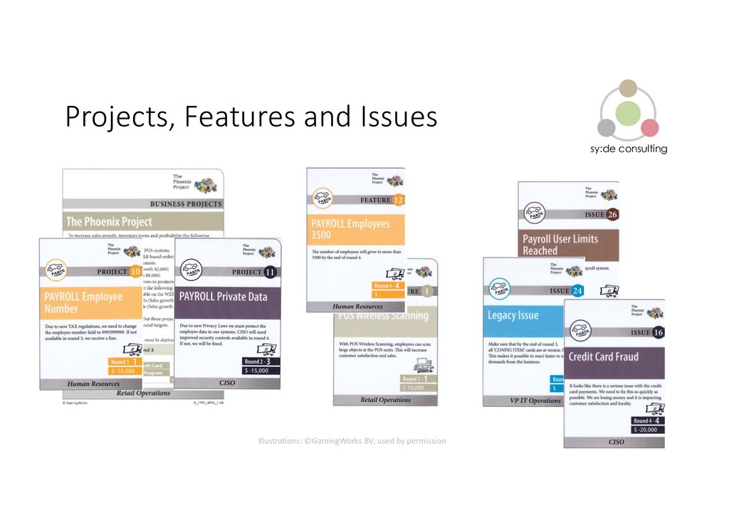 sy:de consulting Projects, Features and Issues ...