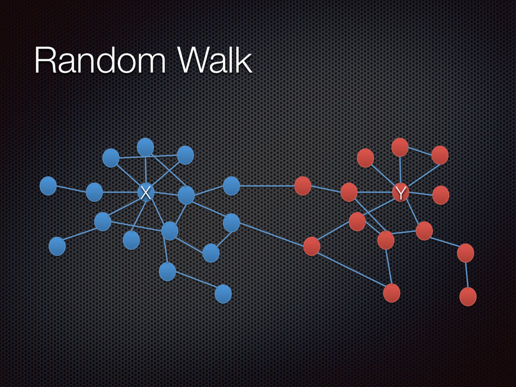 Random Walk X Y