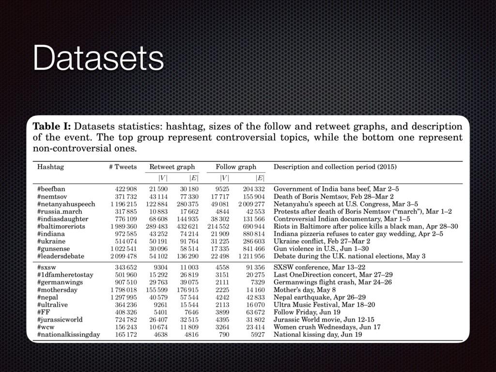 Datasets A:5 Table I: Datasets statistics: hash...