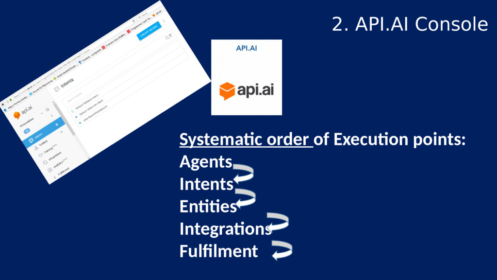 2. API.AI Console Systematic order of Execution...