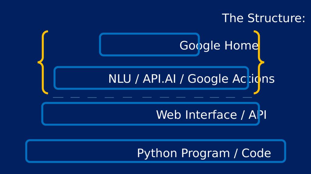 Python Program / Code Web Interface / API NLU /...