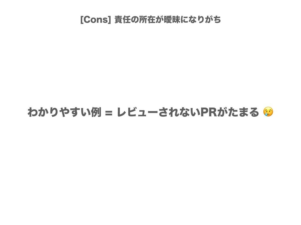 <$POT>ͷॴࡏ͕ᐆດʹͳΓ͕ͪ Θ͔Γ͍͢ྫϨϏϡʔ͞Εͳ͍13͕ͨ·Δ