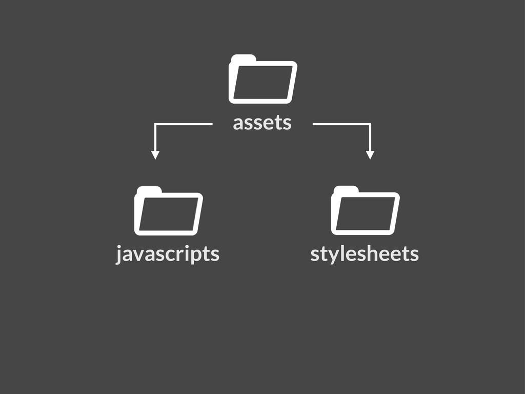 stylesheets javascripts assets